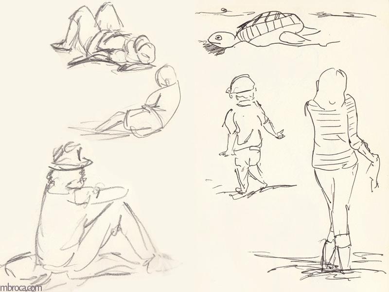 Des personnes à la plages.