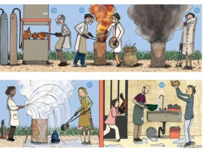 œuvres des personnes sortent des pièces de céramique d'un four raku. un homme les arrode. Deux personnes les rincent.