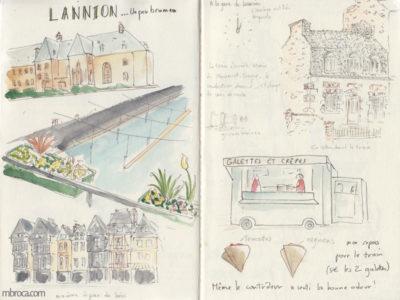Carnet de voyage, maison à pan de bois, canal, camion de vente de galettes et crêpes.