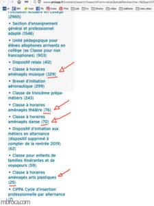 Liste de spécificité des collèges : conservatoires et écoles d'arts plastiques.